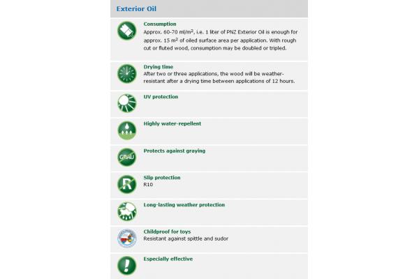 Lastnosti za olje za les zunaj AUSSENÖL PNZ