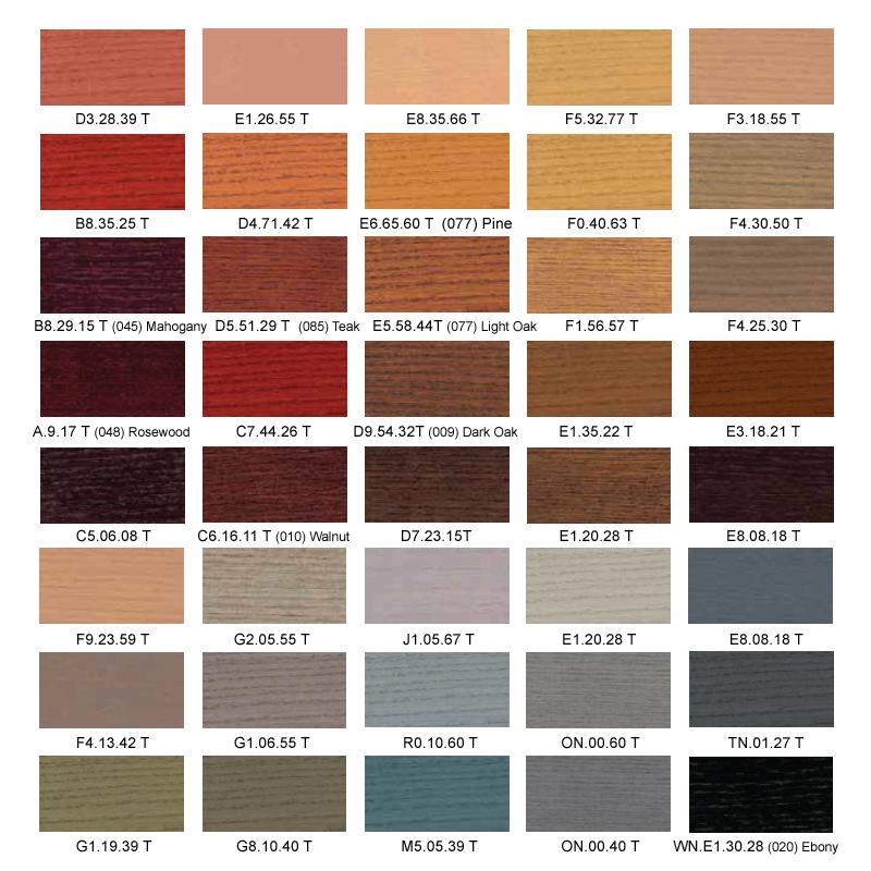 Barvna karta Cetol Classic Collection Sikkens