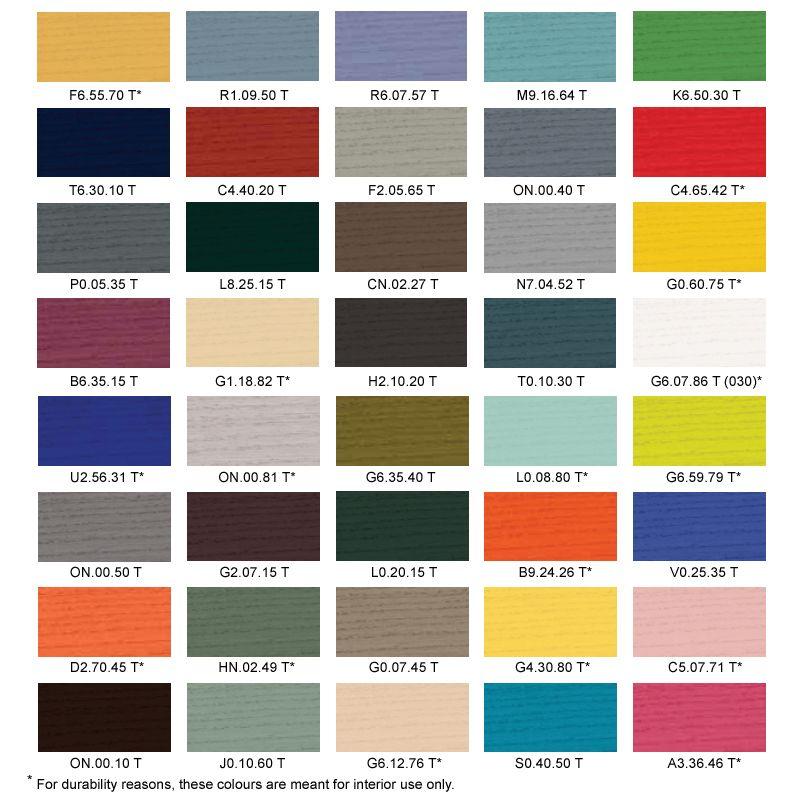 Barvna karta Cetol Style Collection Sikkens